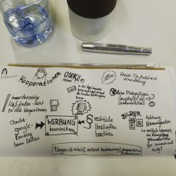 #blogstbc15 Sketchnote zur Session Kooperationen