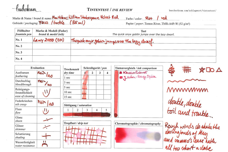 Tintentest Montblanc William Shakespeare Velvet Red: Testformular
